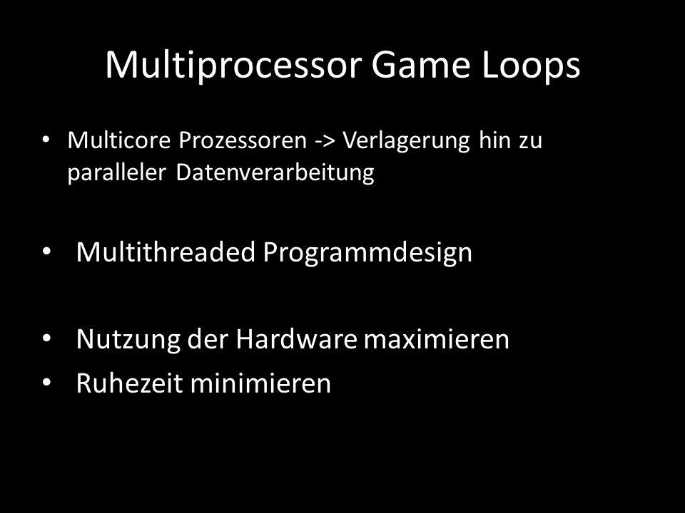 Multiprocessor Game Loops Multicore Prozessoren -> Verlagerung hin zu paralleler Datenverarbeitung Multithreaded Programmdesign Nutzung der Hardware maximieren Ruhezeit minimieren