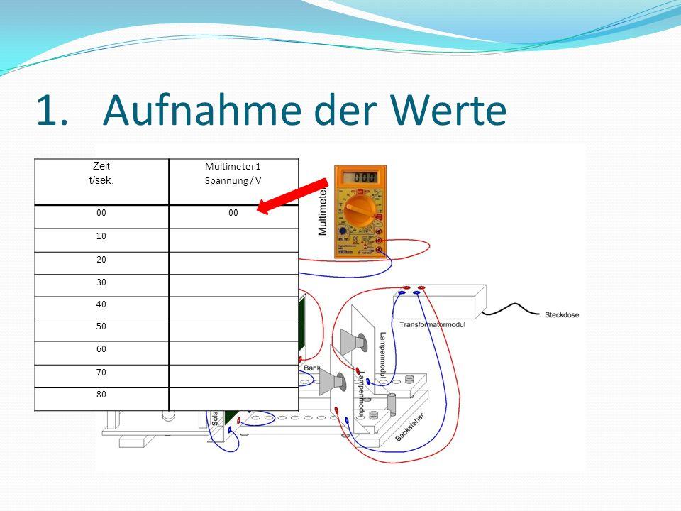 Zeit t/sek. Multimeter 1 Spannung / V 00 10 20 30 40 50 60 70 80 1.Aufnahme der Werte