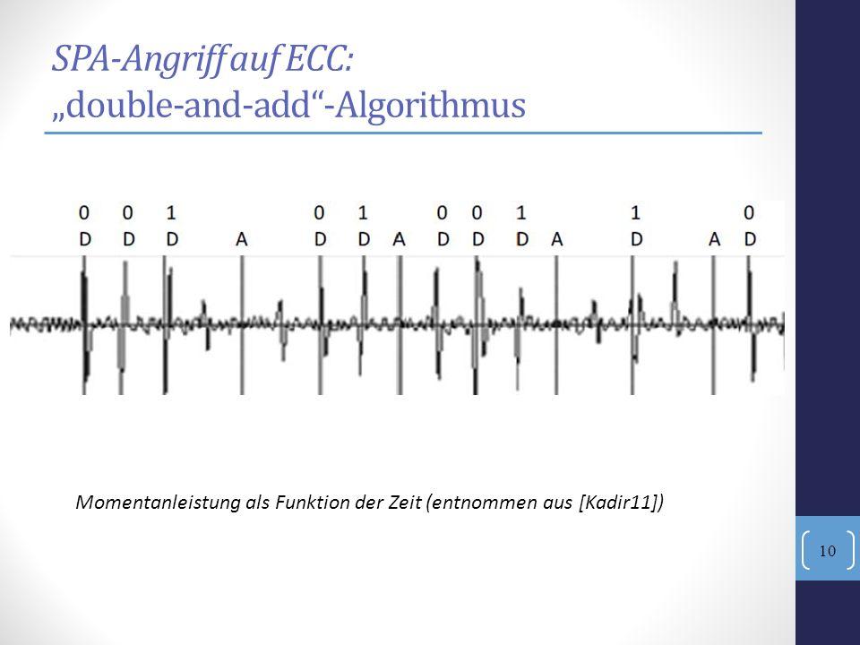 SPA-Angriff auf ECC: double-and-add-Algorithmus Momentanleistung als Funktion der Zeit (entnommen aus [Kadir11]) 10