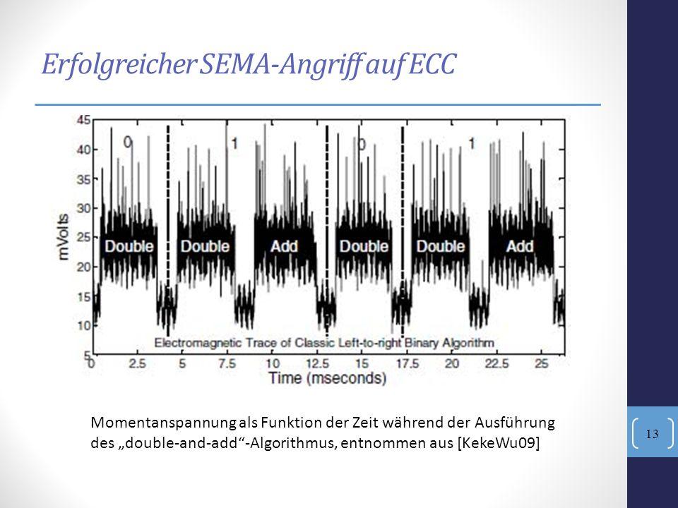 Erfolgreicher SEMA-Angriff auf ECC Momentanspannung als Funktion der Zeit während der Ausführung des double-and-add-Algorithmus, entnommen aus [KekeWu