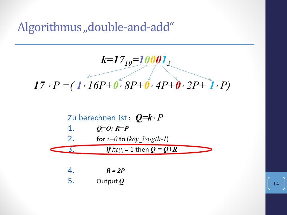 Algorithmus double-and-add k=17 10 =10001 2 17 P =( 1 16P+0 8P+0 4P+0 2P+ 1 P) Zu berechnen ist : Q=k P 1. Q=O; R=P 2. for i=0 to ( key_length-1 ) 3.