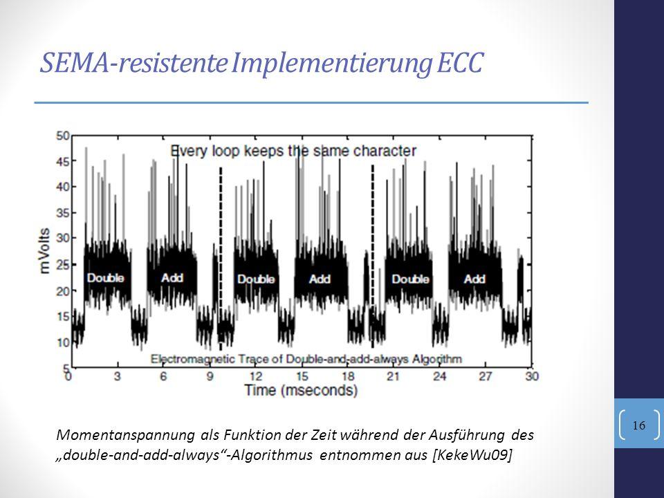 SEMA-resistente Implementierung ECC Momentanspannung als Funktion der Zeit während der Ausführung des double-and-add-always-Algorithmus entnommen aus