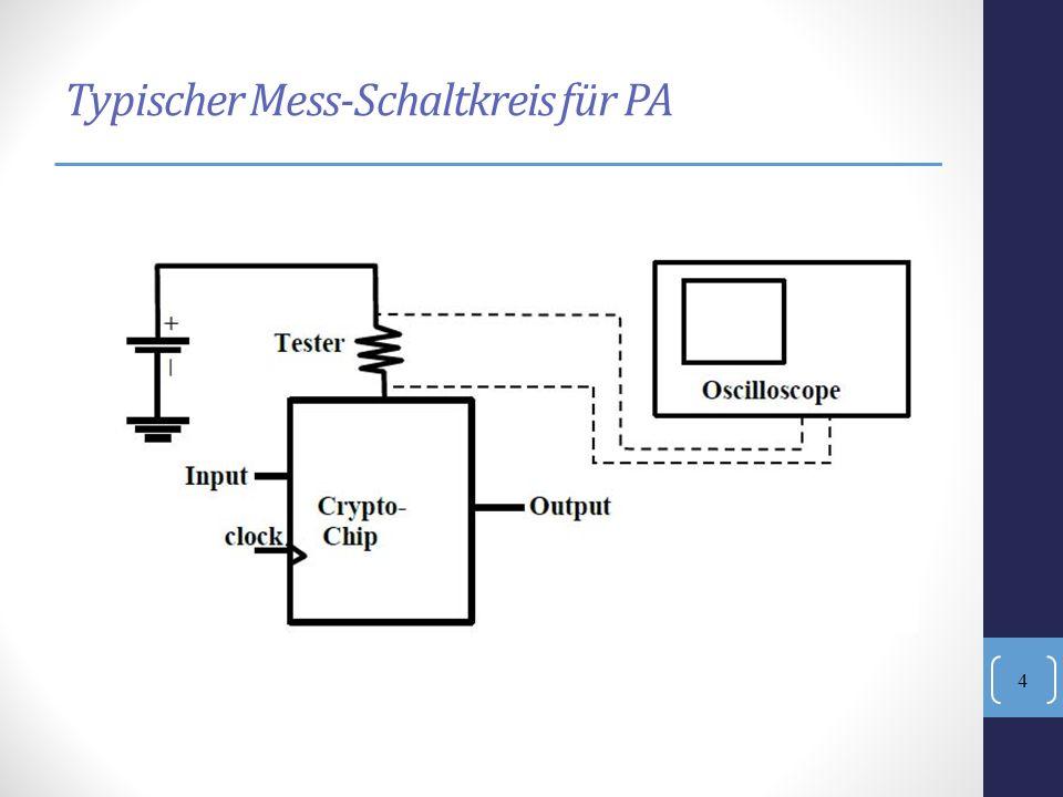 Typischer Mess-Schaltkreis für PA 4