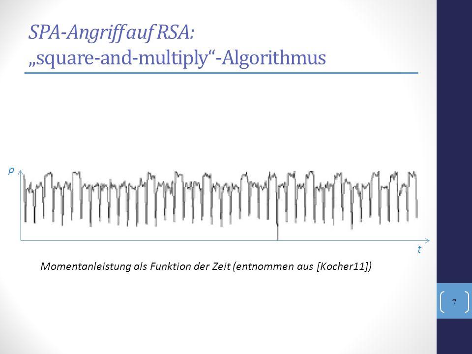 Algorithmus square-and-multiply Zu berechnen ist : y=x key mod n 1.