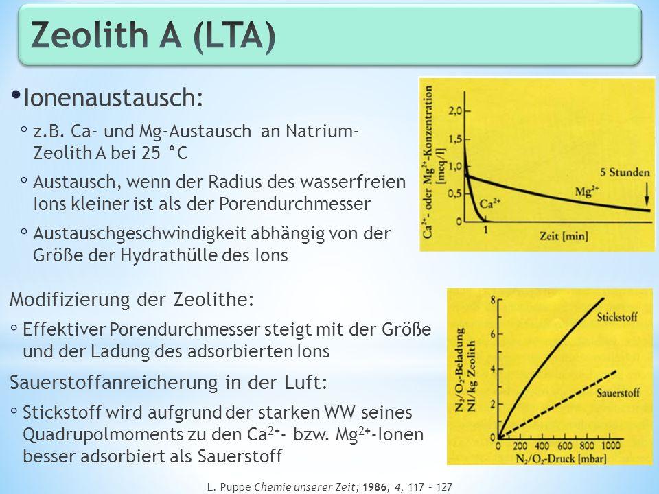 Ionenaustausch: z.B. Ca- und Mg-Austausch an Natrium- Zeolith A bei 25 °C Austausch, wenn der Radius des wasserfreien Ions kleiner ist als der Porendu