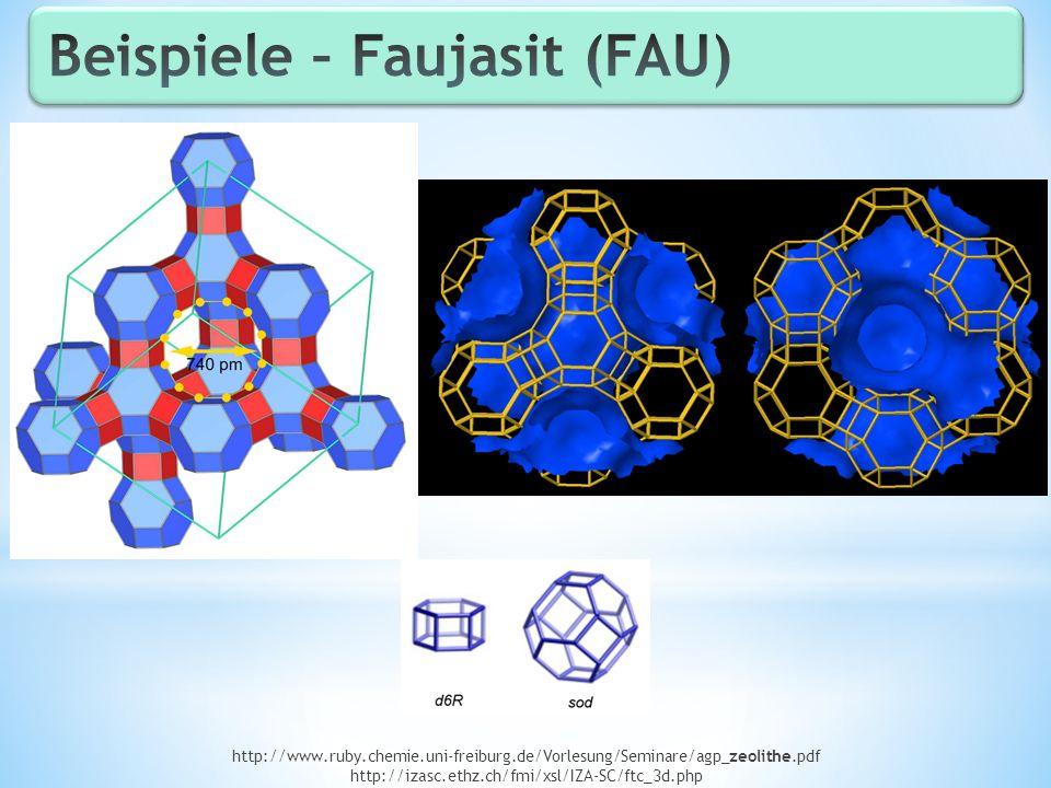 http://www.ruby.chemie.uni-freiburg.de/Vorlesung/Seminare/agp_zeolithe.pdf http://izasc.ethz.ch/fmi/xsl/IZA-SC/ftc_3d.php