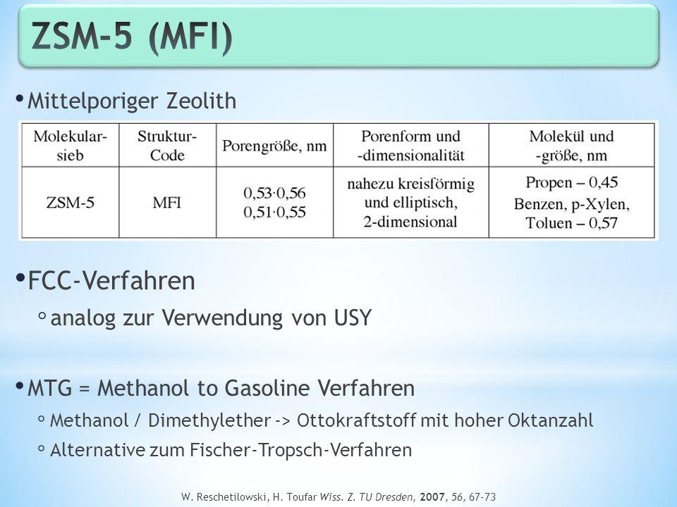 Mittelporiger Zeolith FCC-Verfahren analog zur Verwendung von USY MTG = Methanol to Gasoline Verfahren Methanol / Dimethylether -> Ottokraftstoff mit