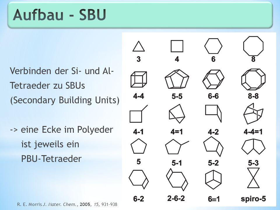 Verbinden der Si- und Al- Tetraeder zu SBUs (Secondary Building Units) -> eine Ecke im Polyeder ist jeweils ein PBU-Tetraeder R. E. Morris J. Mater. C