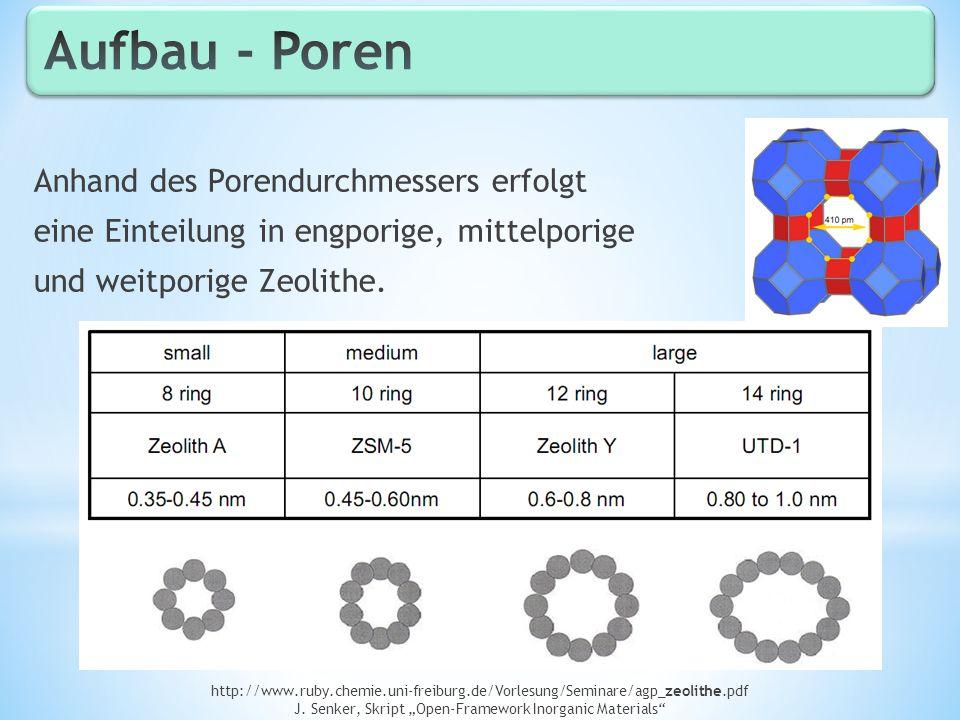 Anhand des Porendurchmessers erfolgt eine Einteilung in engporige, mittelporige und weitporige Zeolithe. http://www.ruby.chemie.uni-freiburg.de/Vorles