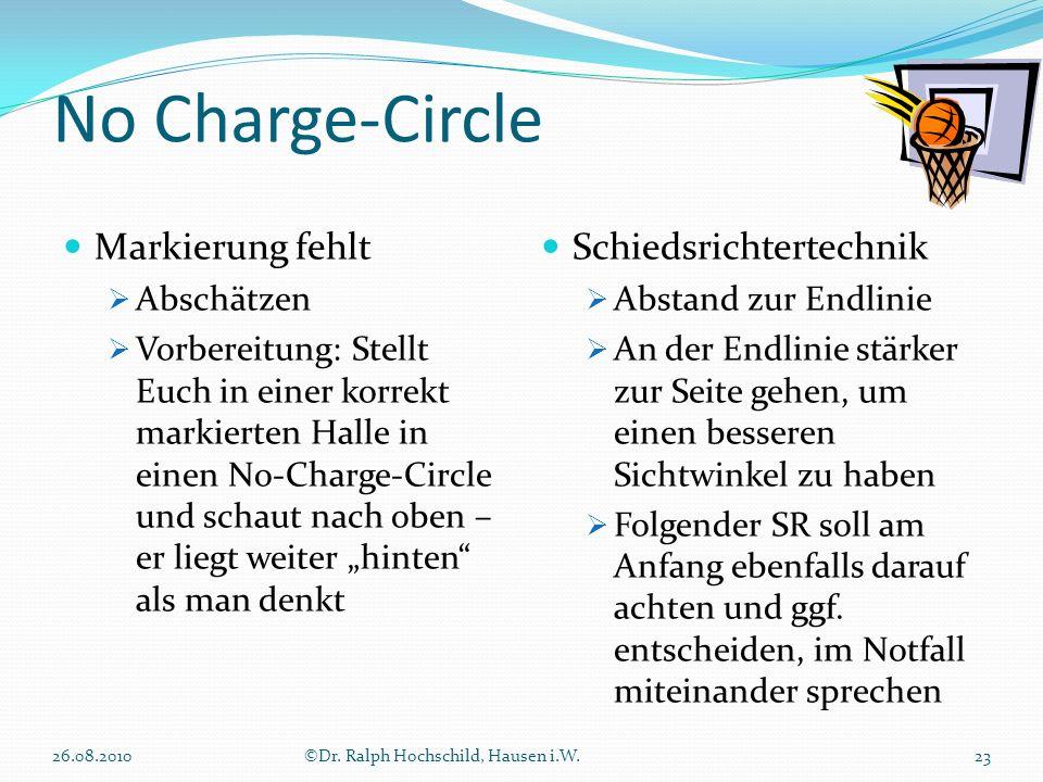 No Charge-Circle Markierung fehlt Abschätzen Vorbereitung: Stellt Euch in einer korrekt markierten Halle in einen No-Charge-Circle und schaut nach obe