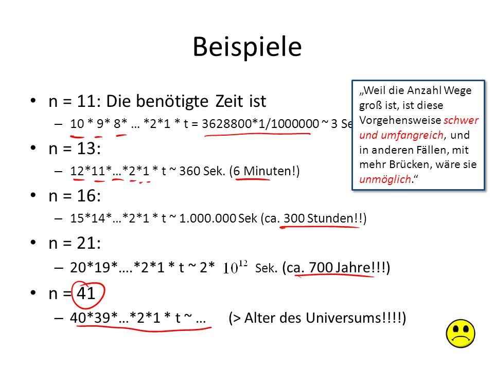 Beispiele n = 11: Die benötigte Zeit ist – 10 * 9* 8* … *2*1 * t = 3628800*1/1000000 ~ 3 Sek. n = 13: – 12*11*…*2*1 * t ~ 360 Sek. (6 Minuten!) n = 16