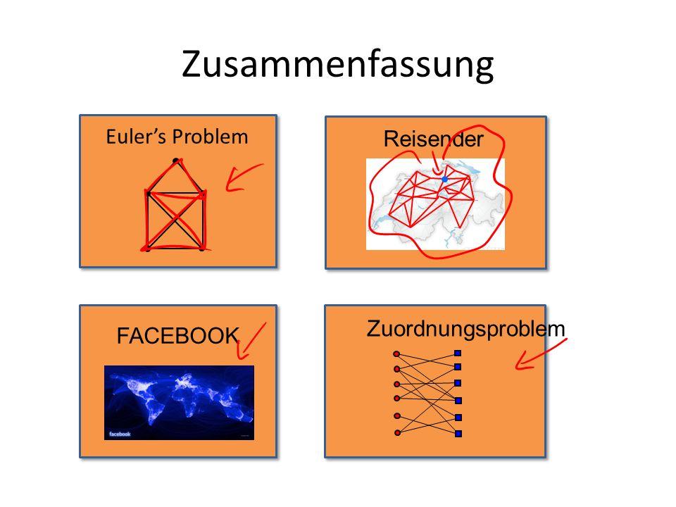 Zusammenfassung Eulers Problem Zuordnungsproblem Reisender FACEBOOK