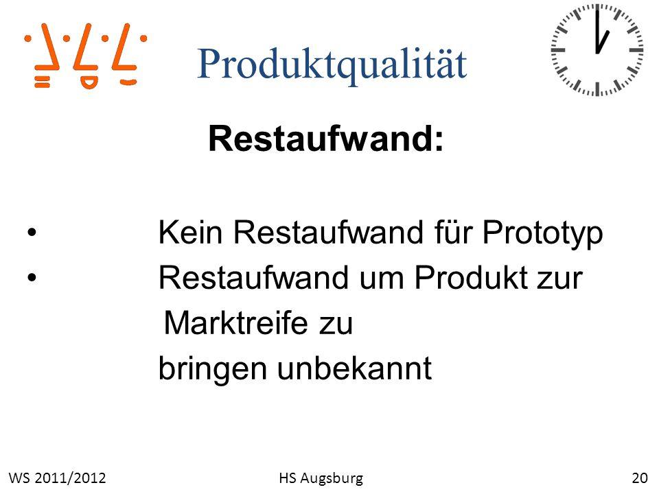 Produktqualität 20WS 2011/2012HS Augsburg Restaufwand: Kein Restaufwand für Prototyp Restaufwand um Produkt zur Marktreife zu bringen unbekannt