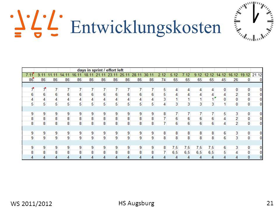 Entwicklungskosten WS 2011/2012 HS Augsburg 21