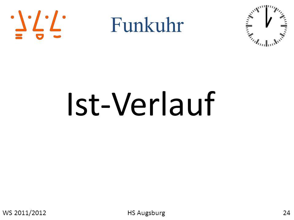Funkuhr 24WS 2011/2012HS Augsburg Ist-Verlauf