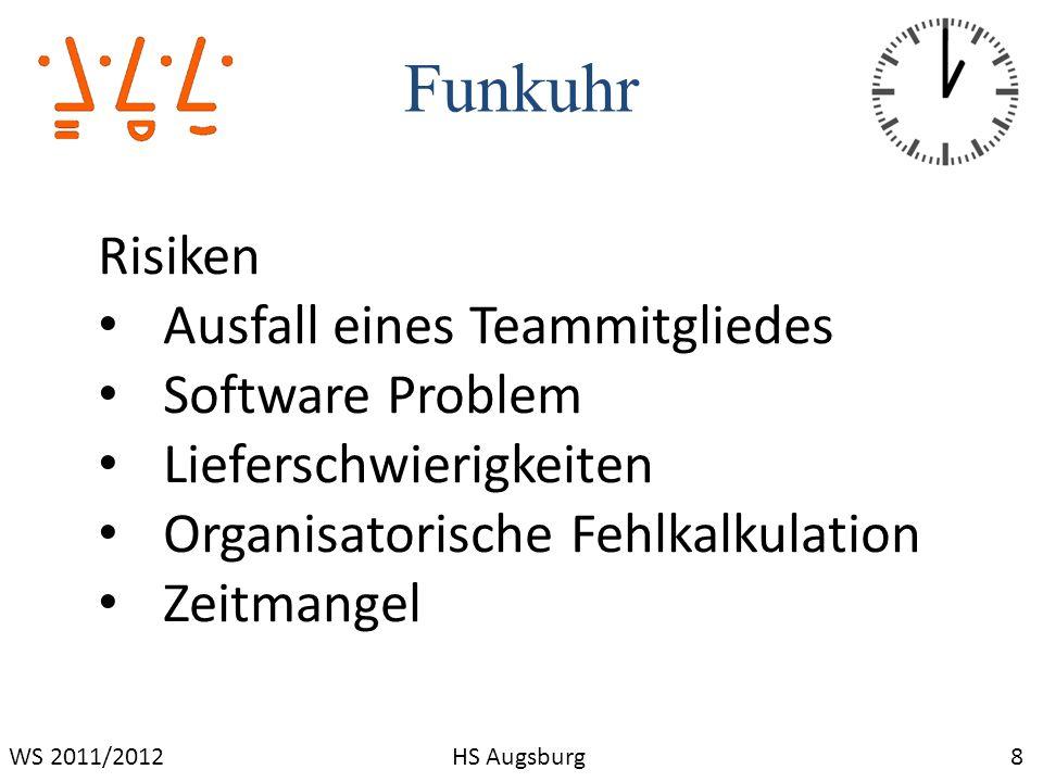 Funkuhr 8WS 2011/2012HS Augsburg Risiken Ausfall eines Teammitgliedes Software Problem Lieferschwierigkeiten Organisatorische Fehlkalkulation Zeitmang