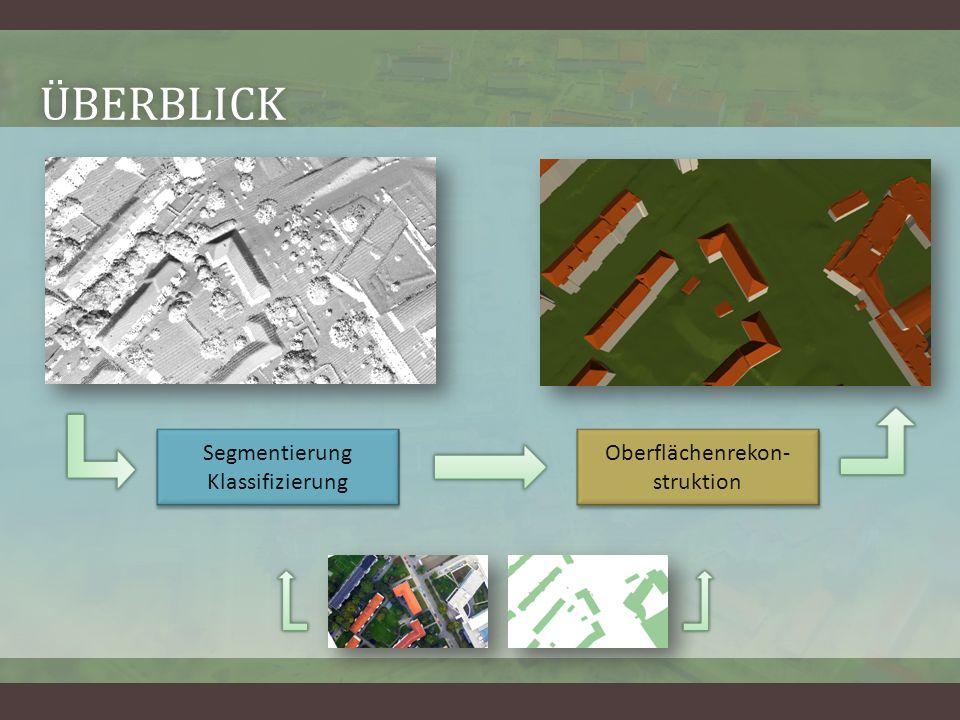 ÜBERBLICK Segmentierung Klassifizierung Segmentierung Klassifizierung Oberflächenrekon- struktion