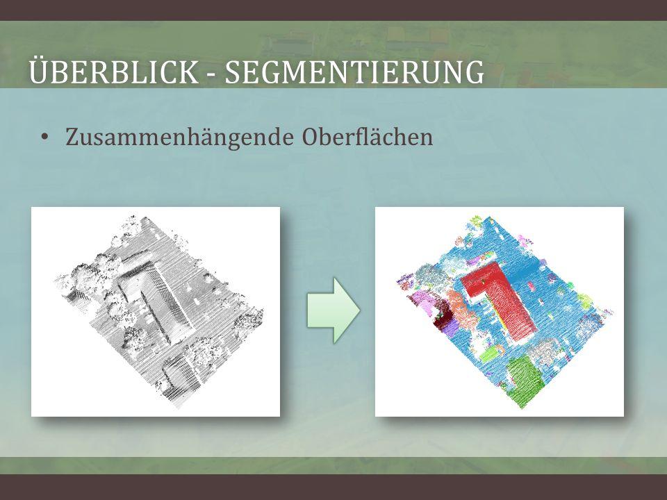 ÜBERBLICK - SEGMENTIERUNGÜBERBLICK - SEGMENTIERUNG Zusammenhängende Oberflächen