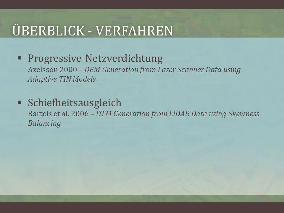 ÜBERBLICK - VERFAHRENÜBERBLICK - VERFAHREN Progressive Netzverdichtung Axelsson 2000 – DEM Generation from Laser Scanner Data using Adaptive TIN Model