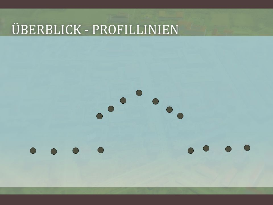 ÜBERBLICK - PROFILLINIENÜBERBLICK - PROFILLINIEN