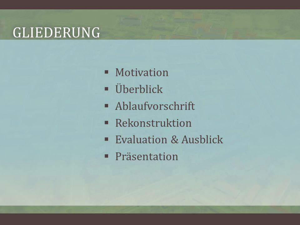 GLIEDERUNG Motivation Überblick Ablaufvorschrift Rekonstruktion Evaluation & Ausblick Präsentation