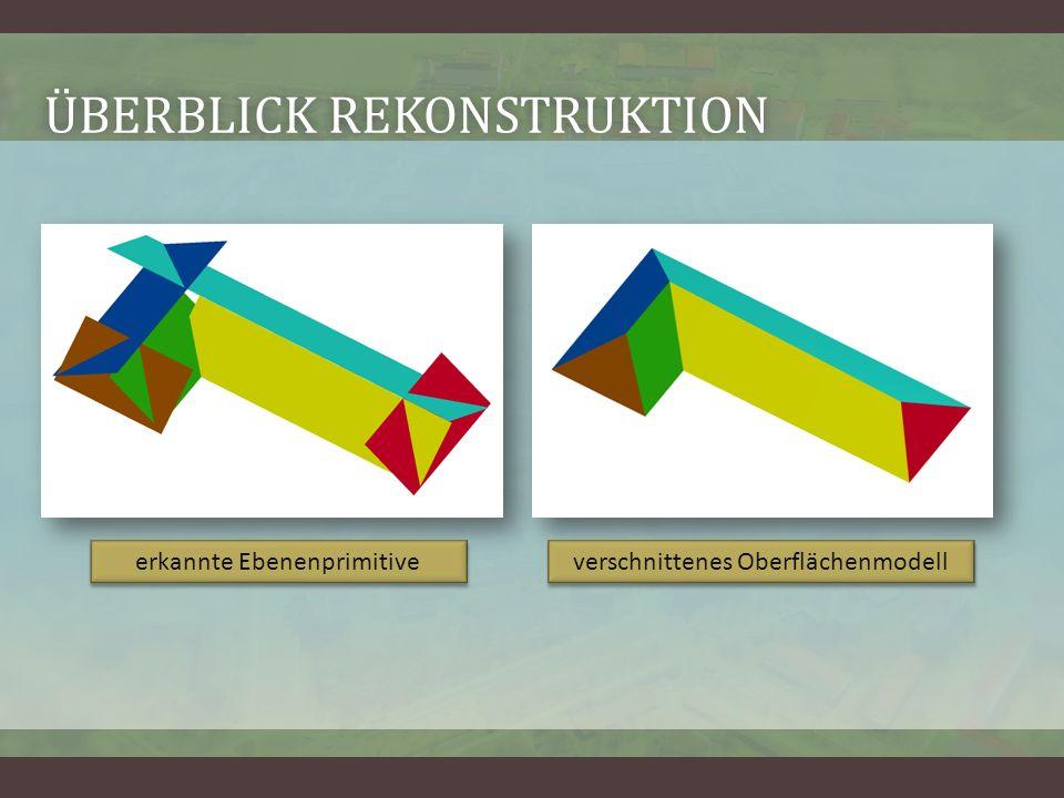 ÜBERBLICK REKONSTRUKTIONÜBERBLICK REKONSTRUKTION erkannte Ebenenprimitive verschnittenes Oberflächenmodell