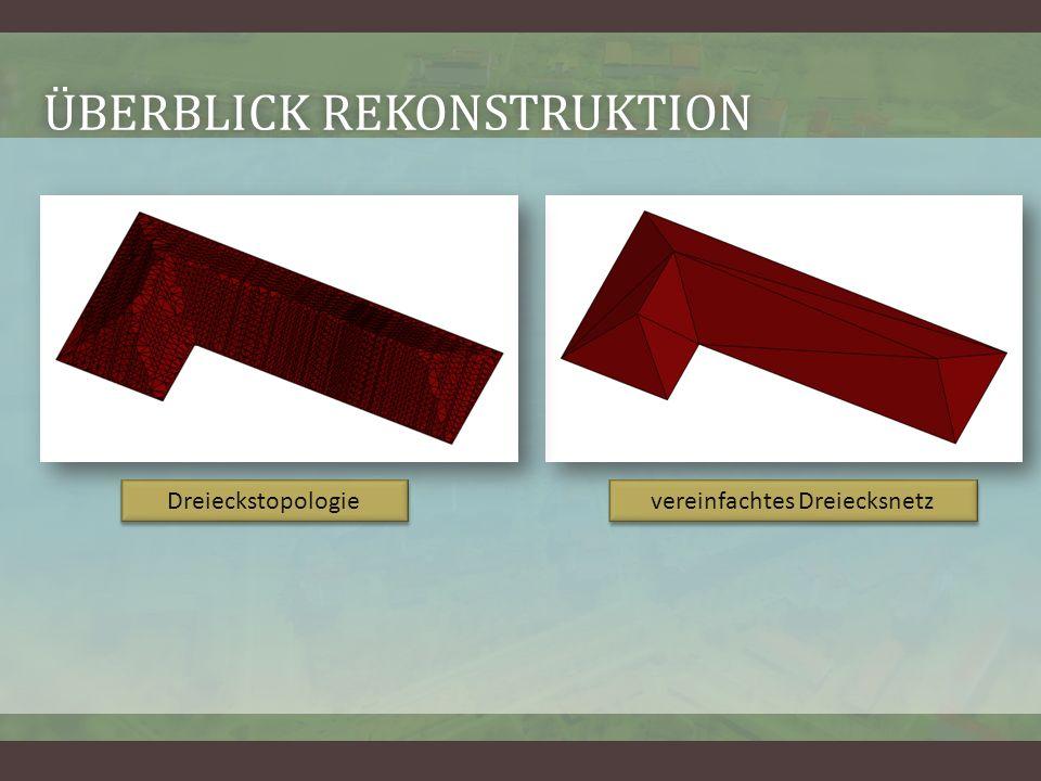 ÜBERBLICK REKONSTRUKTIONÜBERBLICK REKONSTRUKTION Dreieckstopologie vereinfachtes Dreiecksnetz