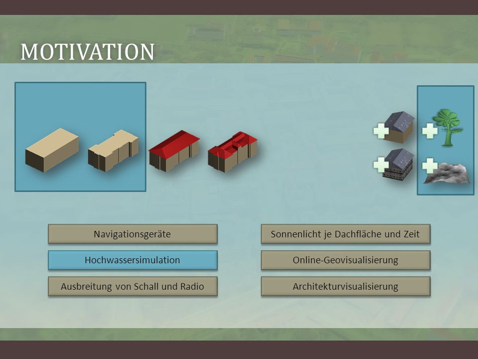 REALISIERUNG Prototyp Out-of-Core - Verarbeitung Echtzeitvisualisierung Persistenz Rekonstruktion polygonaler Dach- und Gebäude-Modelle aus Laser- und Grundrissdaten Evaluation der Rekonstruktionsgüte Algorithmisch Technologisch