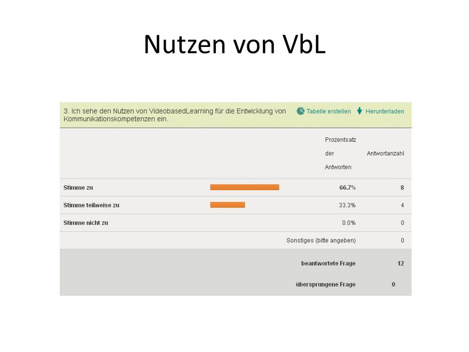 Nutzen von VbL