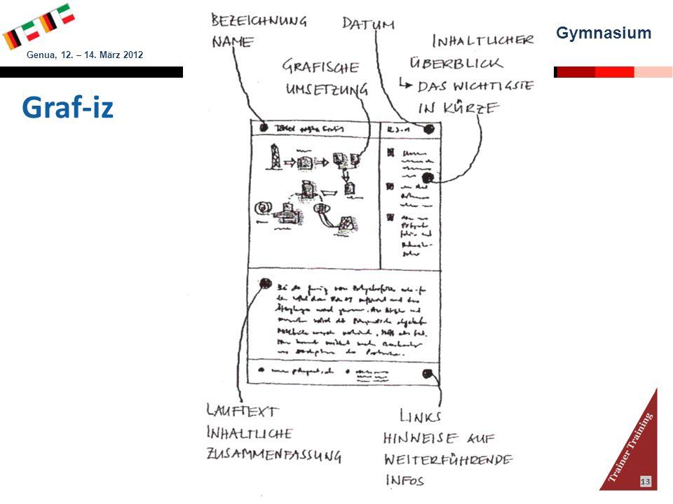 Binnendifferenzierung am Gymnasium Genua, 12. – 14. März 2012 Claus H. Brasch & Martina Propf 13 Graf-iz