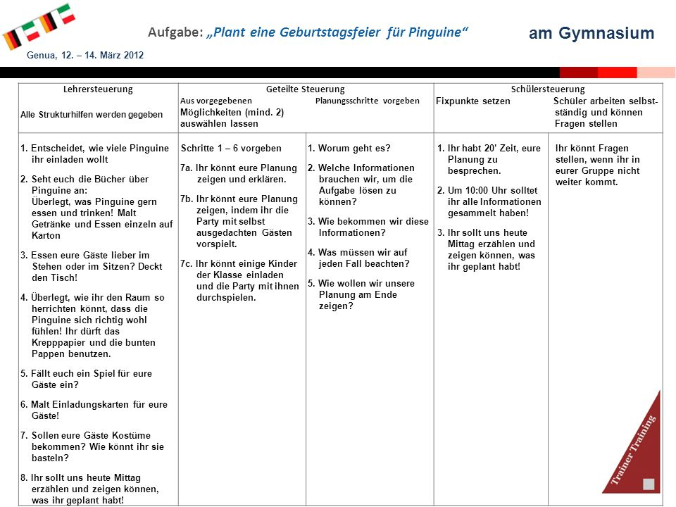 Binnendifferenzierung am Gymnasium Genua, 12. – 14. März 2012 Lehrersteuerung Alle Strukturhilfen werden gegeben Geteilte Steuerung Aus vorgegebenen P