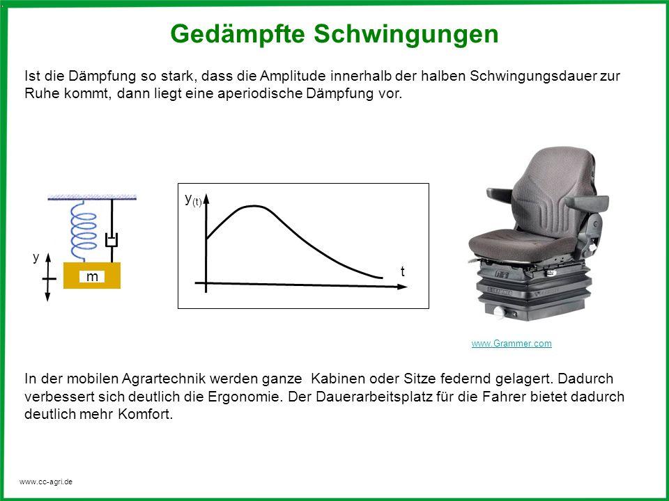 www.cc-agri.de Ist die Dämpfung so stark, dass die Amplitude innerhalb der halben Schwingungsdauer zur Ruhe kommt, dann liegt eine aperiodische Dämpfu