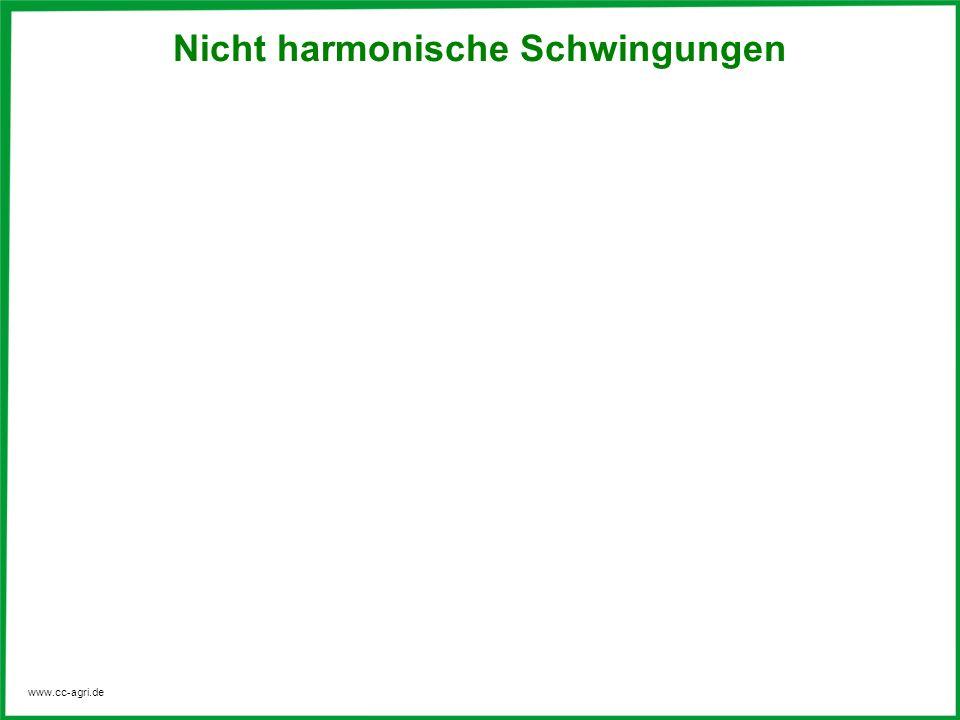 www.cc-agri.de Nicht harmonische Schwingungen