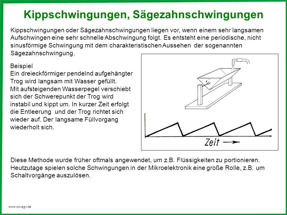 www.cc-agri.de Kippschwingungen, Sägezahnschwingungen Kippschwingungen oder Sägezahnschwingungen liegen vor, wenn einem sehr langsamen Aufschwingen ei
