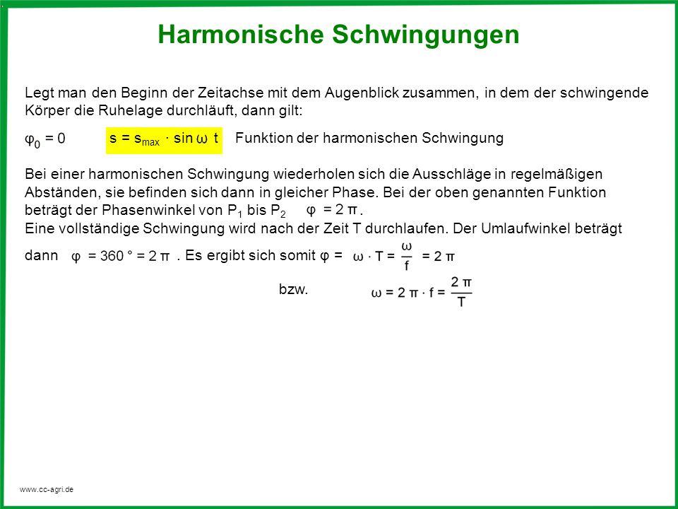 www.cc-agri.de Es gelten folgende Zeit-Funktionen Durch Differentiation erhält man oder auch Der Phasenwinkel der Geschwindigkeit ist um größer als der Phasenwinkel der Auslenkung s.