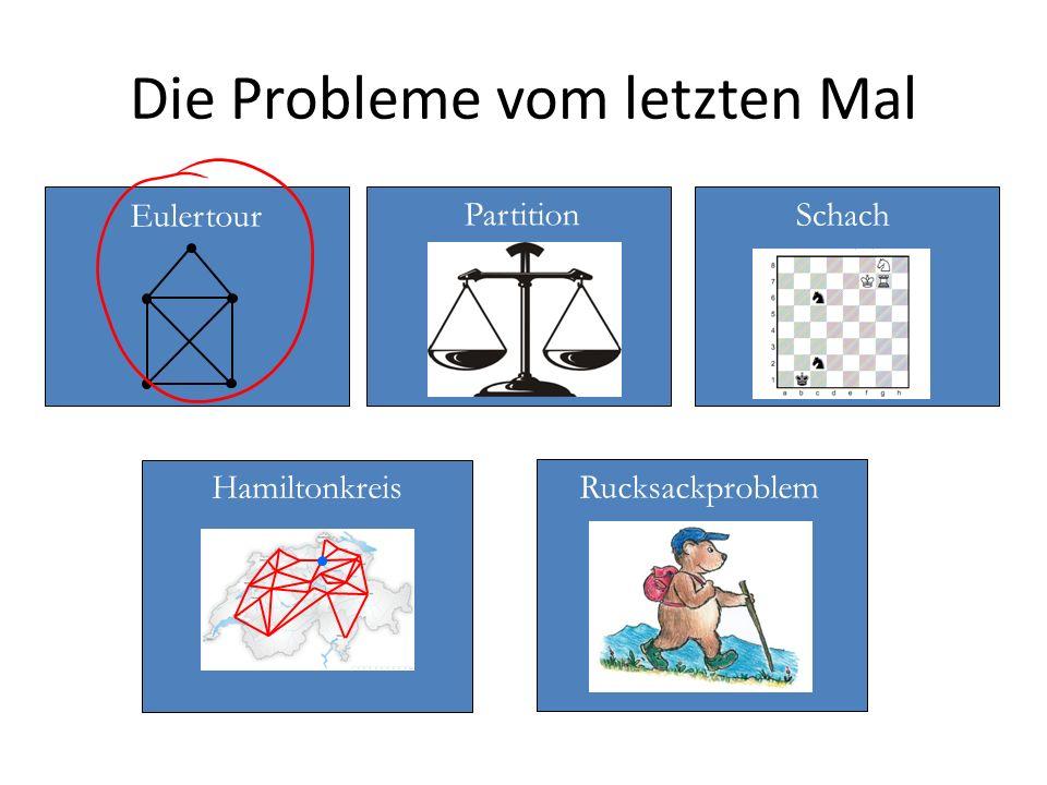 Die Probleme vom letzten Mal Eulertour Hamiltonkreis Rucksackproblem Schach Partition