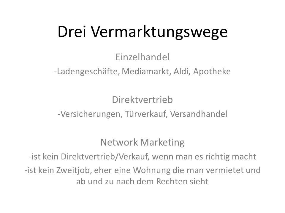 Drei Vermarktungswege Einzelhandel -Ladengeschäfte, Mediamarkt, Aldi, Apotheke Direktvertrieb -Versicherungen, Türverkauf, Versandhandel Network Marke
