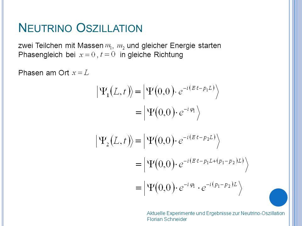 N EUTRINO O SZILLATION zwei Teilchen mit Massen, und gleicher Energie starten Phasengleich bei, in gleiche Richtung Phasen am Ort Aktuelle Experimente und Ergebnisse zur Neutrino-Oszillation Florian Schneider