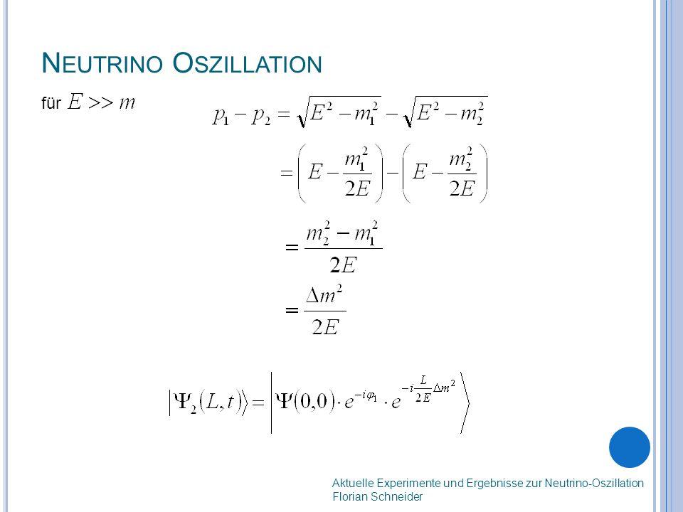 N EUTRINO O SZILLATION für Aktuelle Experimente und Ergebnisse zur Neutrino-Oszillation Florian Schneider
