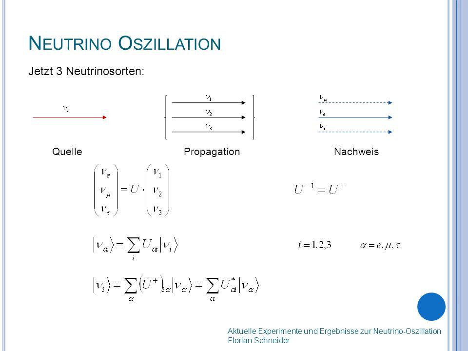 N EUTRINO O SZILLATION Jetzt 3 Neutrinosorten: Aktuelle Experimente und Ergebnisse zur Neutrino-Oszillation Florian Schneider QuellePropagationNachweis