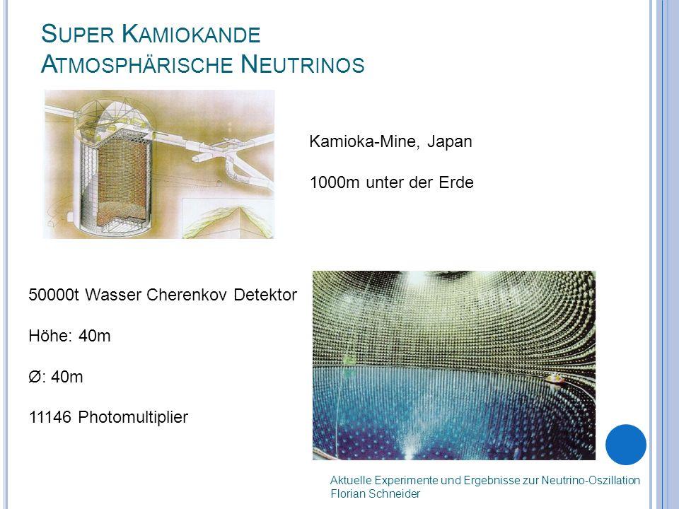 S UPER K AMIOKANDE A TMOSPHÄRISCHE N EUTRINOS Aktuelle Experimente und Ergebnisse zur Neutrino-Oszillation Florian Schneider 50000t Wasser Cherenkov Detektor Höhe: 40m Ø: 40m 11146 Photomultiplier Kamioka-Mine, Japan 1000m unter der Erde