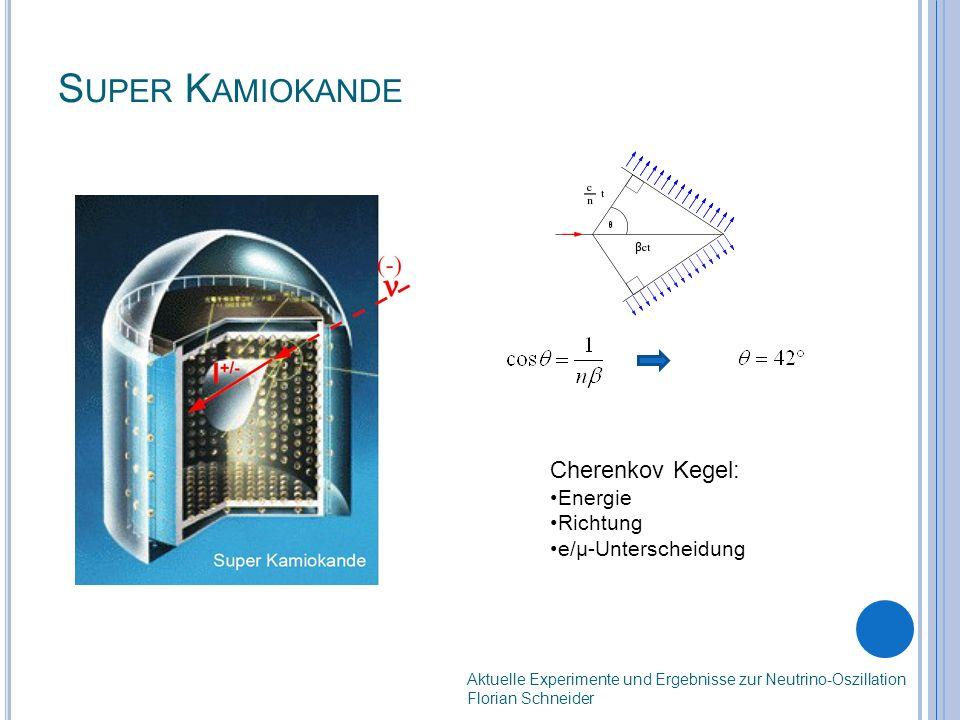 S UPER K AMIOKANDE Aktuelle Experimente und Ergebnisse zur Neutrino-Oszillation Florian Schneider Cherenkov Kegel: Energie Richtung e/µ-Unterscheidung