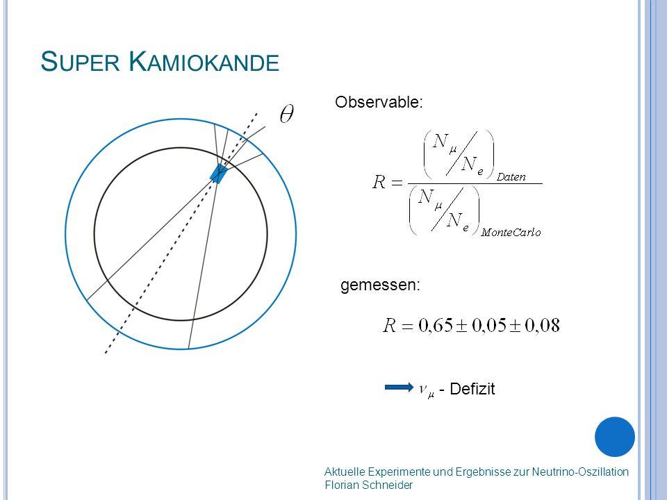 S UPER K AMIOKANDE Aktuelle Experimente und Ergebnisse zur Neutrino-Oszillation Florian Schneider Observable: gemessen: - Defizit