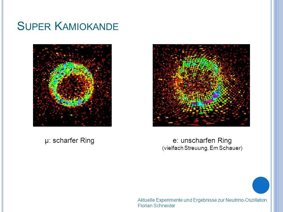 S UPER K AMIOKANDE Aktuelle Experimente und Ergebnisse zur Neutrino-Oszillation Florian Schneider µ: scharfer Ringe: unscharfen Ring (vielfach Streuung, Em Schauer)