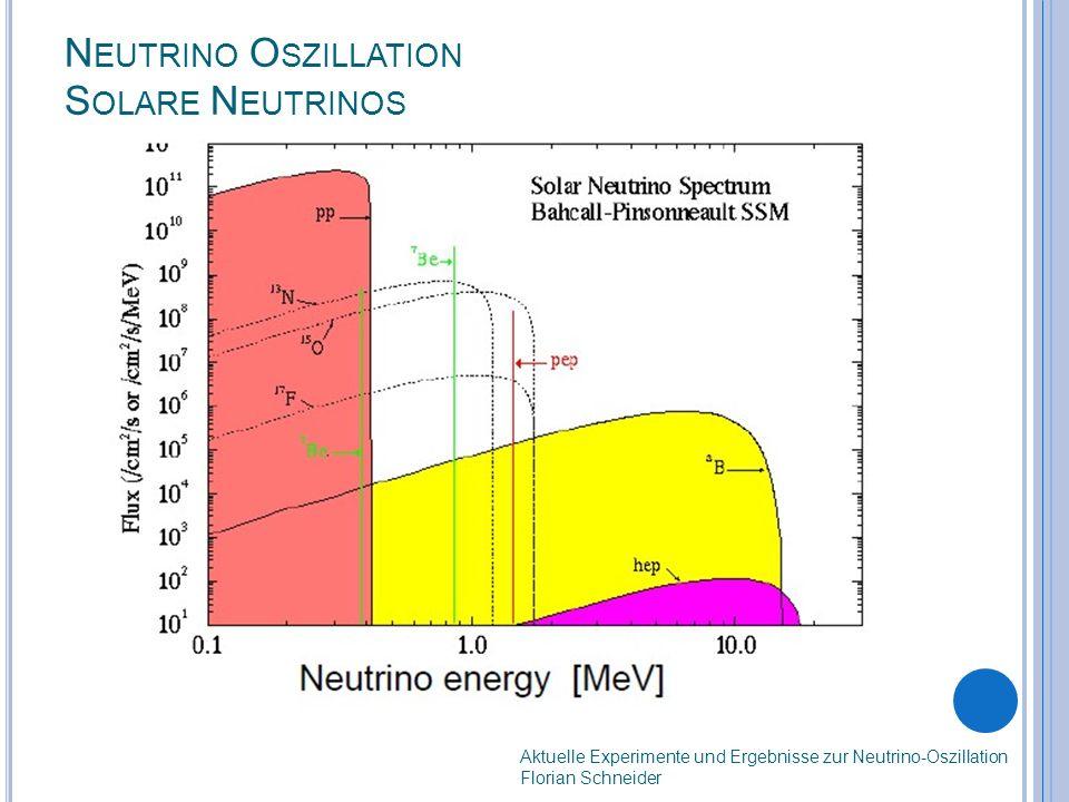 N EUTRINO O SZILLATION S OLARE N EUTRINOS Aktuelle Experimente und Ergebnisse zur Neutrino-Oszillation Florian Schneider