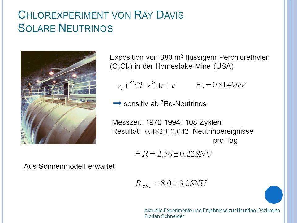 C HLOREXPERIMENT VON R AY D AVIS S OLARE N EUTRINOS Aktuelle Experimente und Ergebnisse zur Neutrino-Oszillation Florian Schneider Exposition von 380 m 3 flüssigem Perchlorethylen (C 2 Cl 4 ) in der Homestake-Mine (USA) sensitiv ab 7 Be-Neutrinos Messzeit: 1970-1994: 108 Zyklen Resultat: Neutrinoereignisse pro Tag Aus Sonnenmodell erwartet
