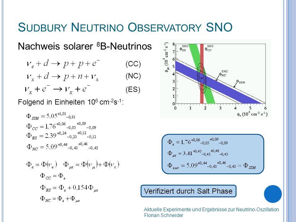 Verifiziert durch Salt Phase S UDBURY N EUTRINO O BSERVATORY SNO Nachweis solarer 8 B-Neutrinos Folgend in Einheiten 10 6 cm -2 s -1 : Aktuelle Experimente und Ergebnisse zur Neutrino-Oszillation Florian Schneider (CC) (NC) (ES)