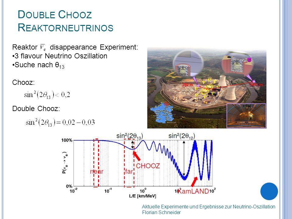 D OUBLE C HOOZ R EAKTORNEUTRINOS Aktuelle Experimente und Ergebnisse zur Neutrino-Oszillation Florian Schneider Reaktor disappearance Experiment: 3 fl