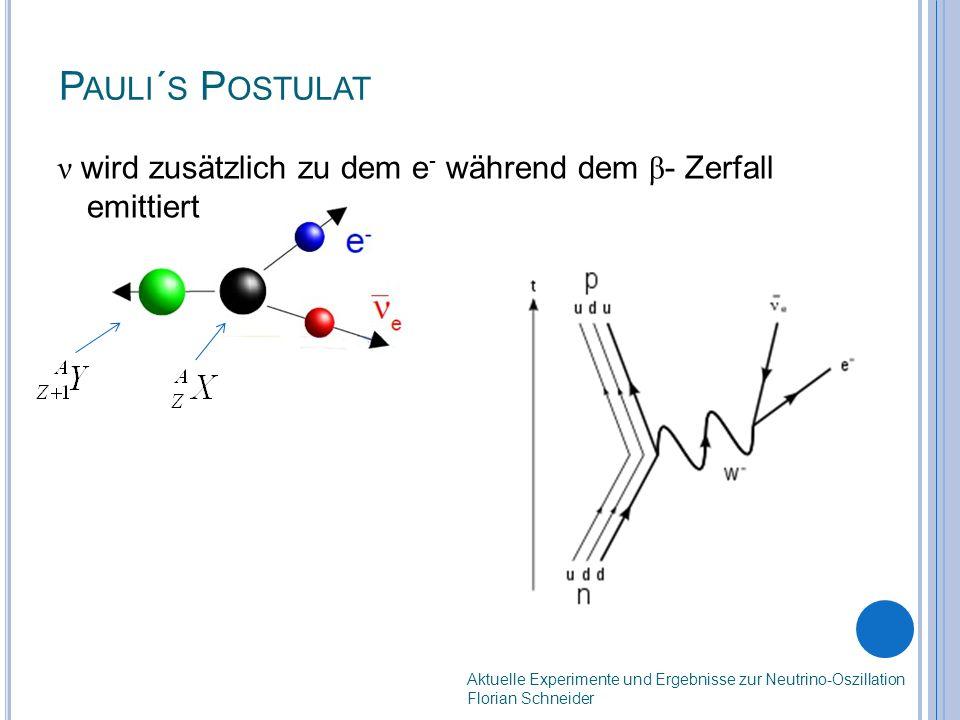 P AULI ´ S P OSTULAT ν wird zusätzlich zu dem e - während dem β - Zerfall emittiert Aktuelle Experimente und Ergebnisse zur Neutrino-Oszillation Florian Schneider