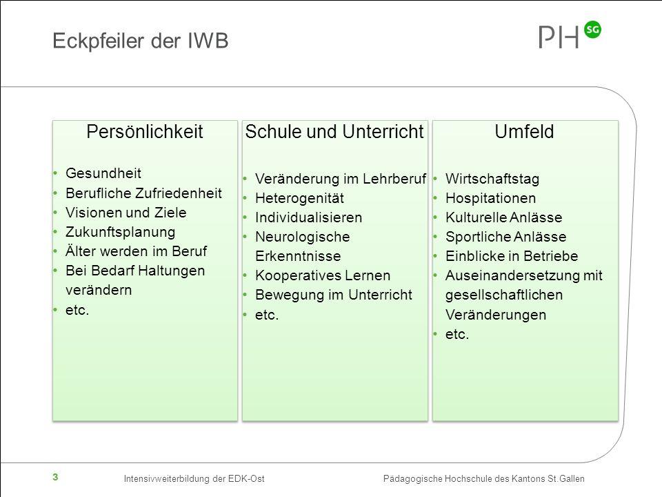 Intensivweiterbildung der EDK-Ost Pädagogische Hochschule des Kantons St.Gallen 3 Eckpfeiler der IWB Persönlichkeit Gesundheit Berufliche Zufriedenhei